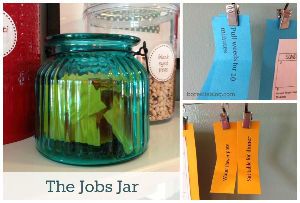 Jobs jar collage title watermark